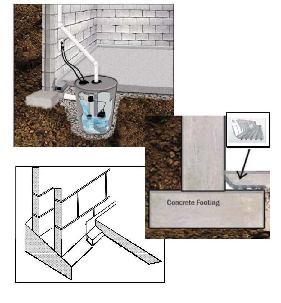 What Is The Best Way To Fill A Hole In A Concrete Basement Floor: Basement Waterproofing In Seattle, WA