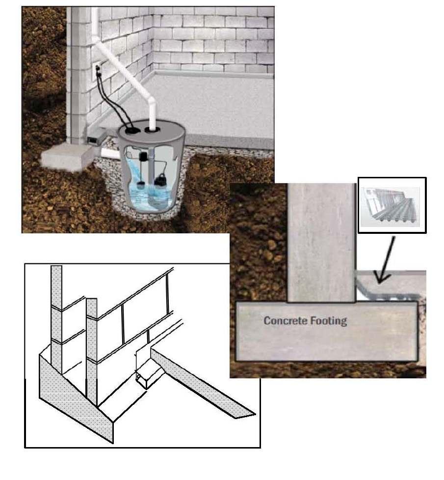 Basement Waterproofing In Seattle, WA